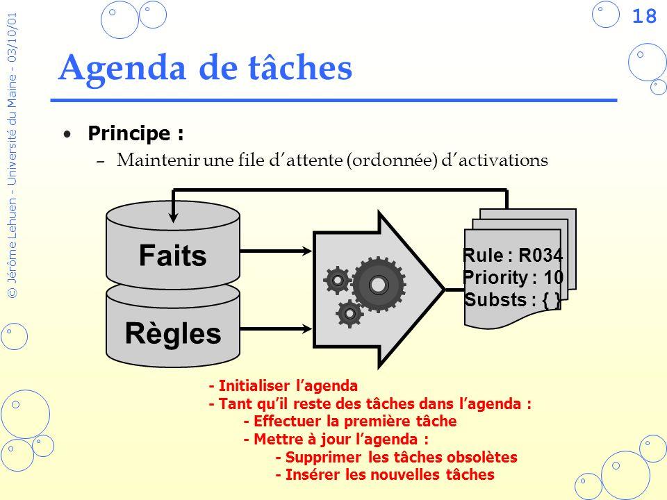 Agenda de tâches Faits Règles Principe :