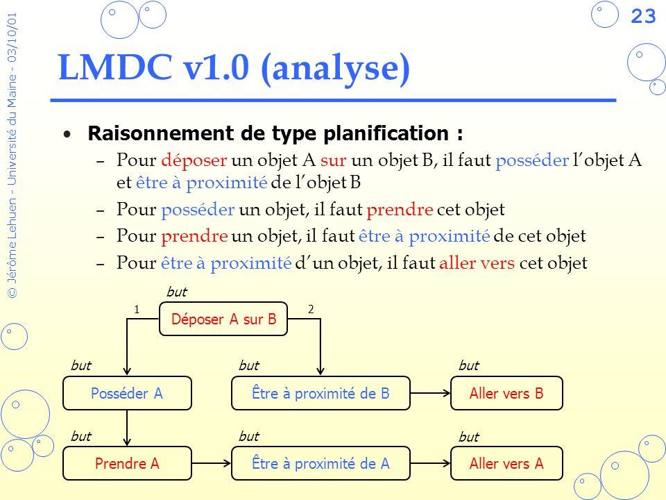 LMDC v1.0 (analyse) Raisonnement de type planification :