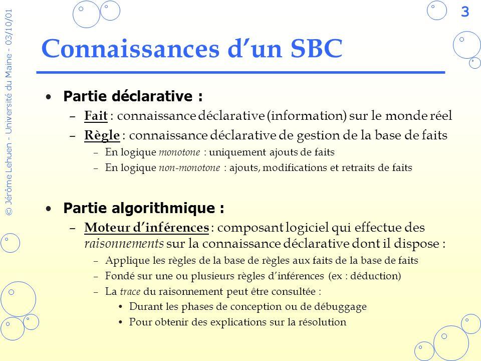 Connaissances d'un SBC