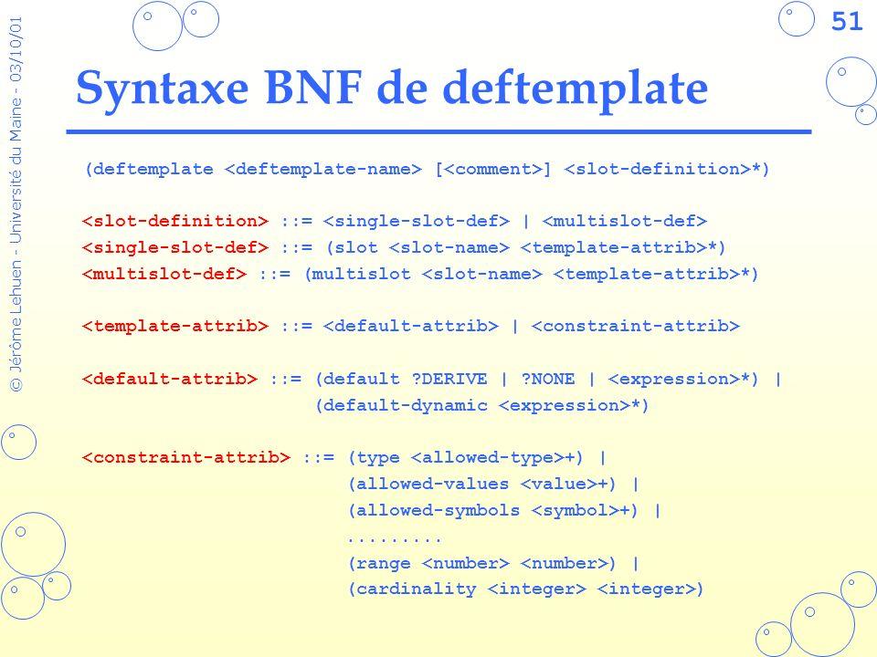 Syntaxe BNF de deftemplate