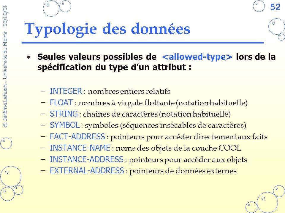 Typologie des données Seules valeurs possibles de <allowed-type> lors de la spécification du type d'un attribut :