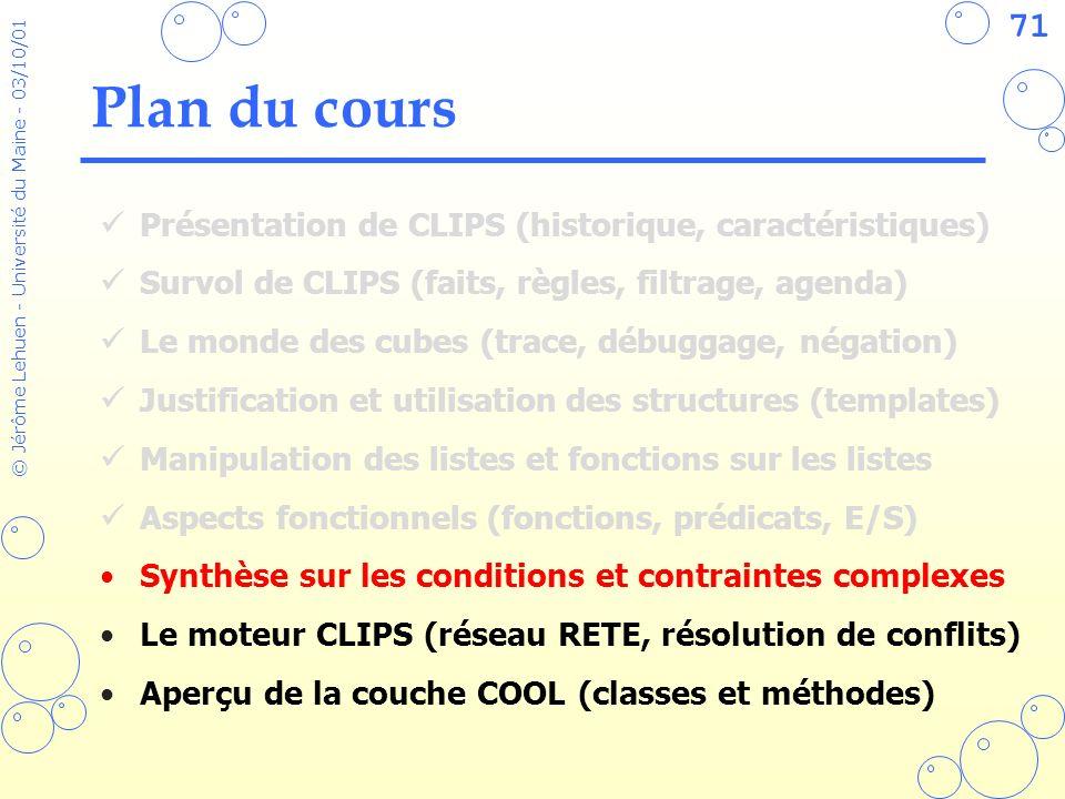 Plan du cours Présentation de CLIPS (historique, caractéristiques)
