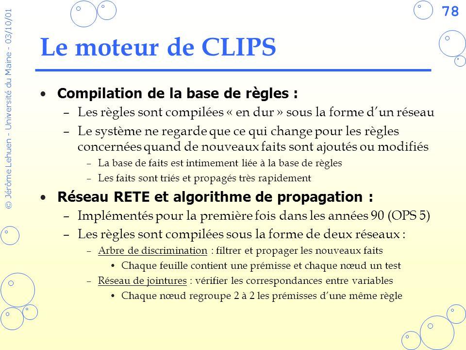 Le moteur de CLIPS Compilation de la base de règles :