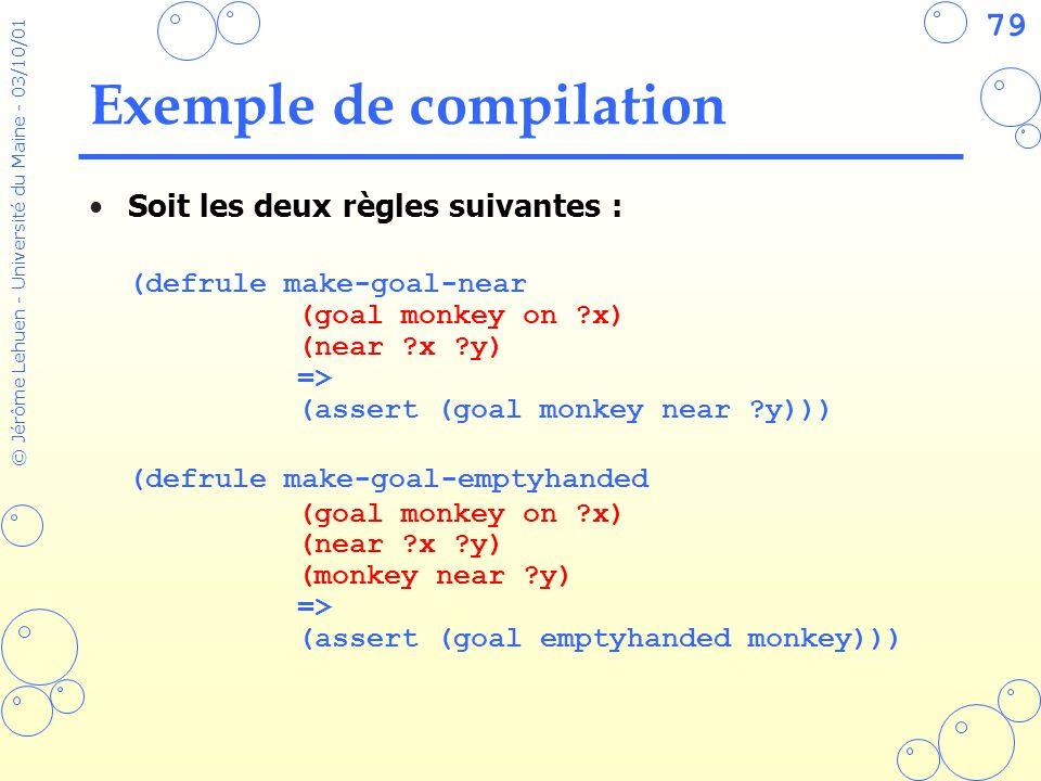 Exemple de compilation