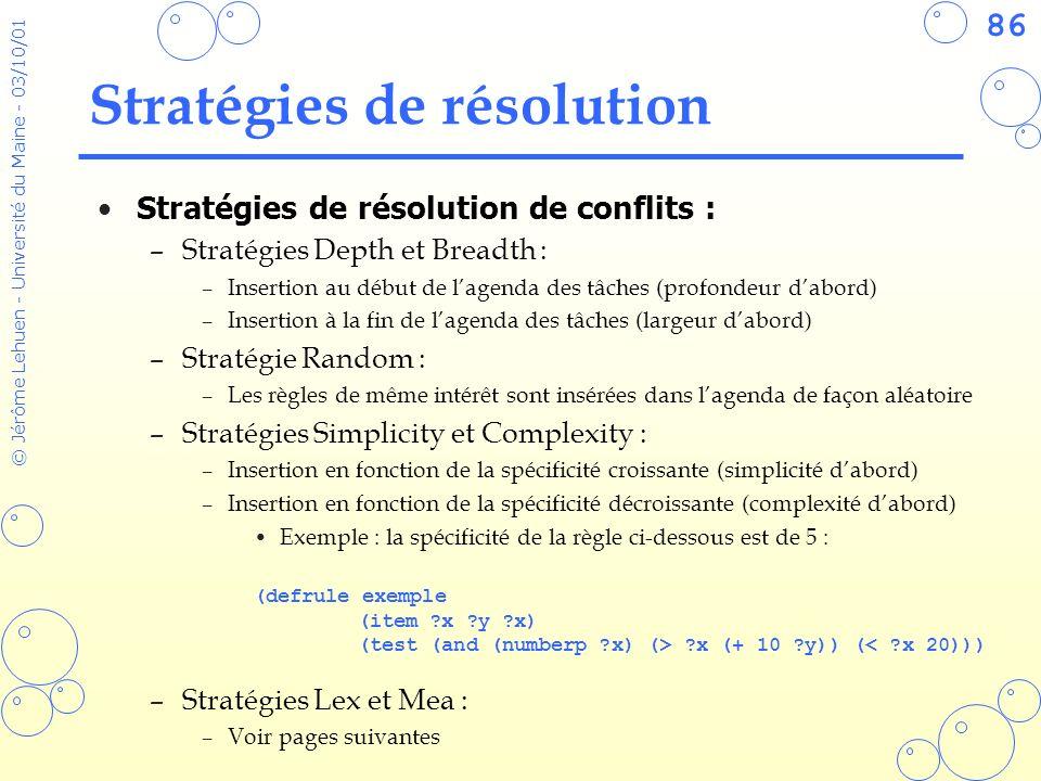 Stratégies de résolution