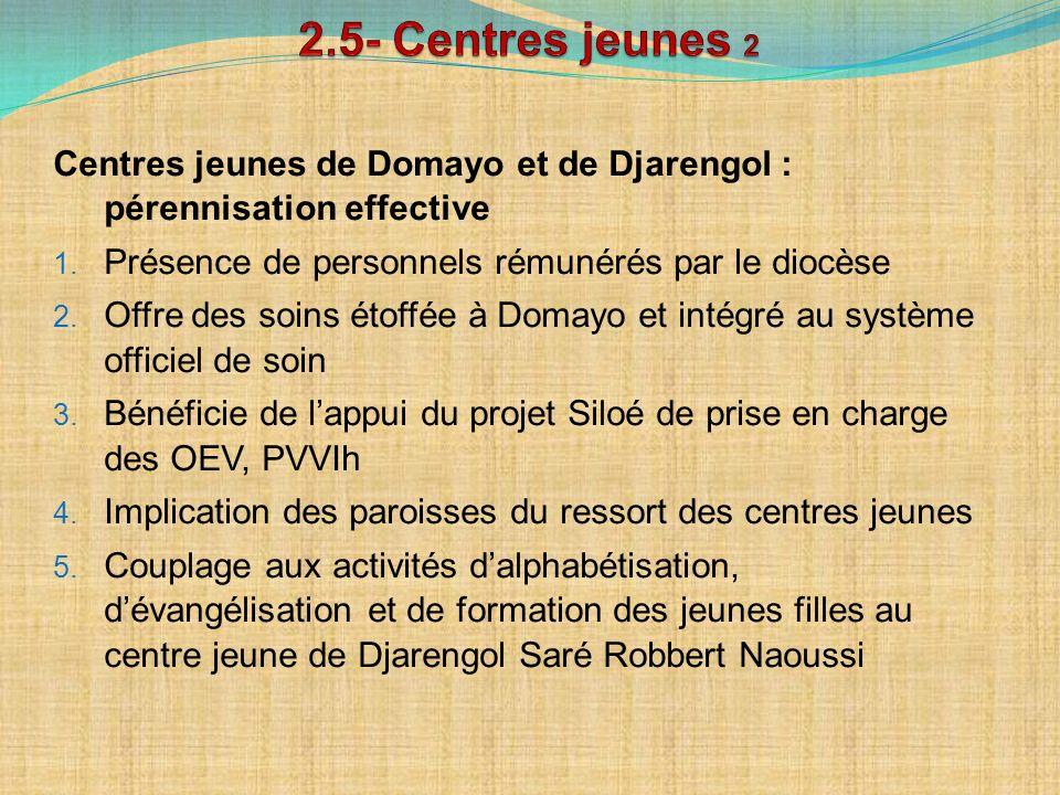 2.5- Centres jeunes 2 Centres jeunes de Domayo et de Djarengol : pérennisation effective. Présence de personnels rémunérés par le diocèse.