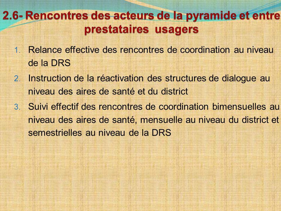 2.6- Rencontres des acteurs de la pyramide et entre prestataires usagers