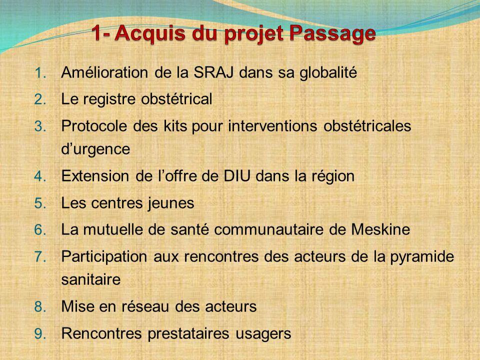 1- Acquis du projet Passage
