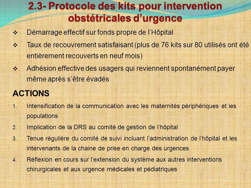 2.3- Protocole des kits pour intervention obstétricales d'urgence