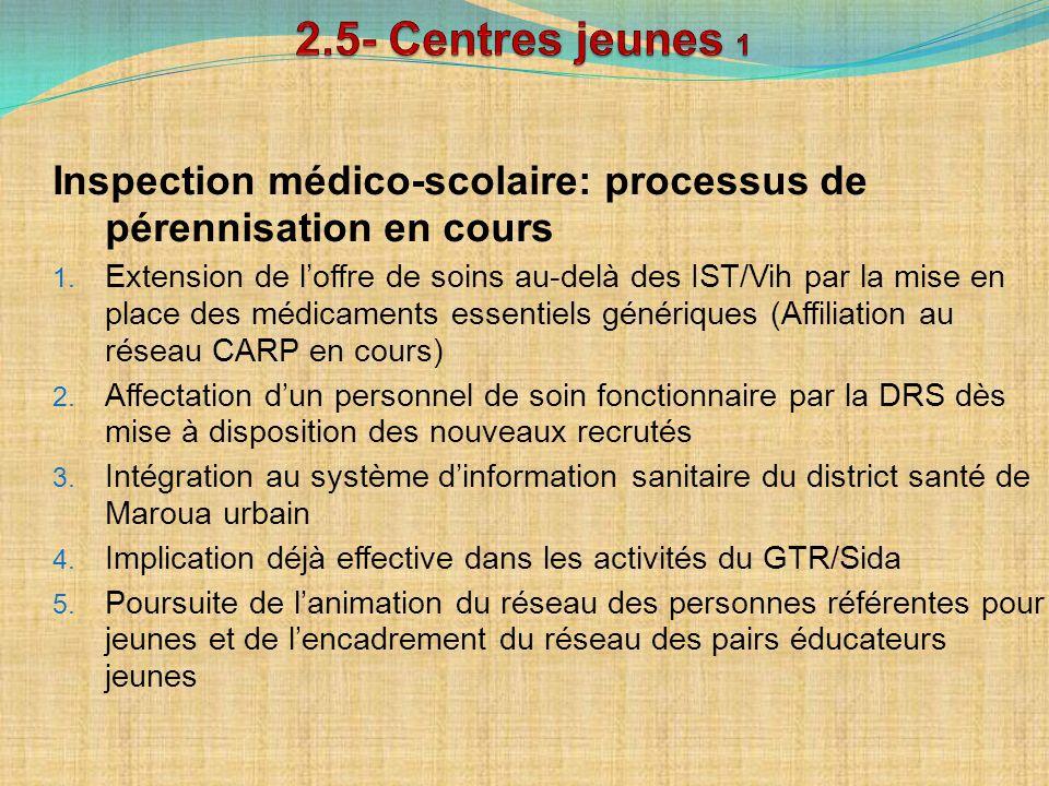 2.5- Centres jeunes 1 Inspection médico-scolaire: processus de pérennisation en cours.