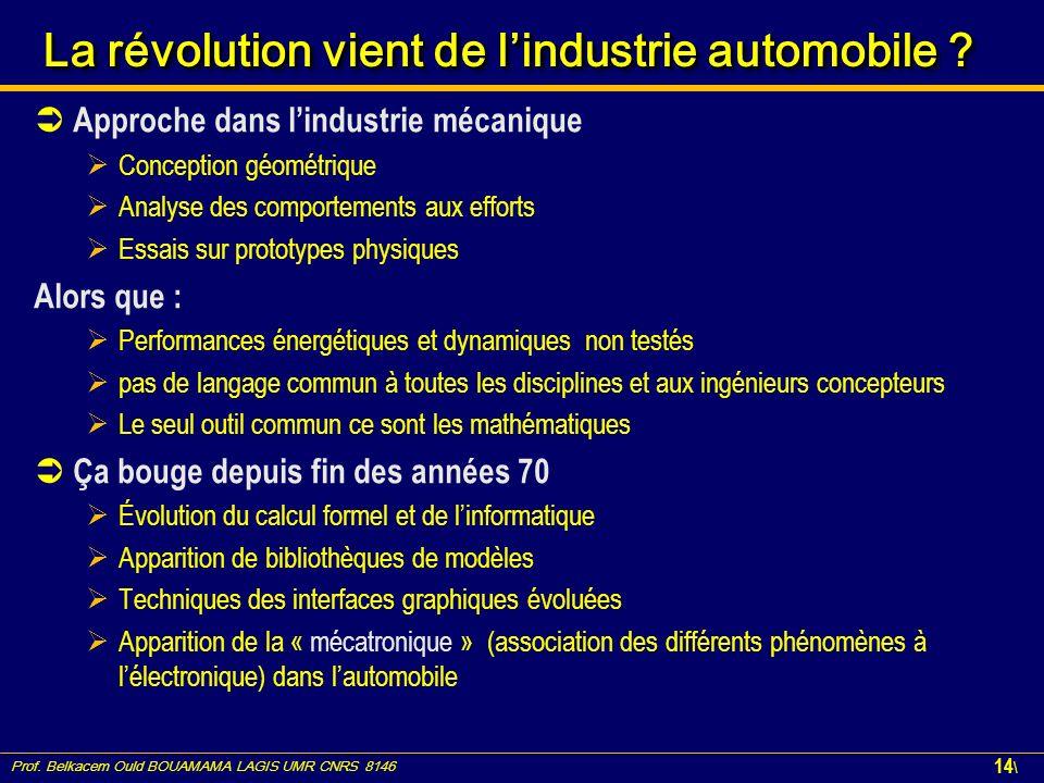 La révolution vient de l'industrie automobile
