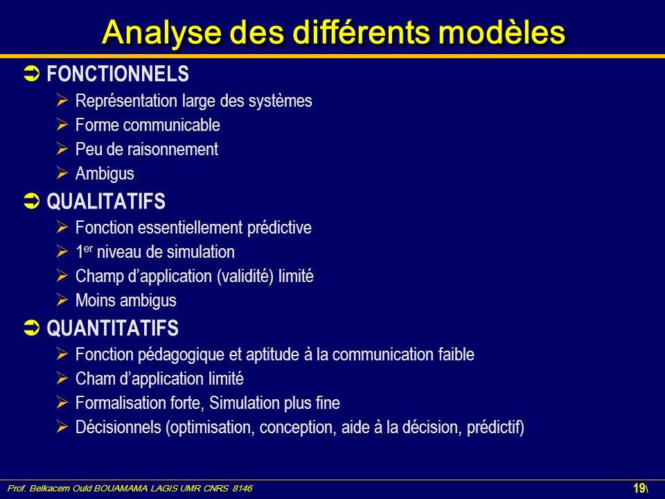 Analyse des différents modèles