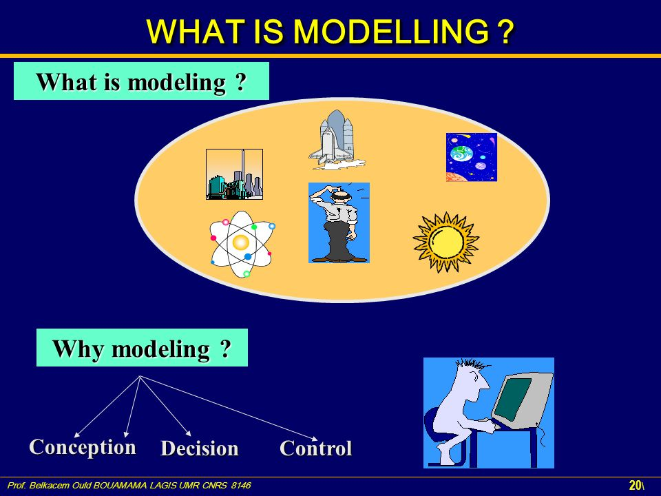 WHAT IS MODELLING What is modeling Why modeling Conception