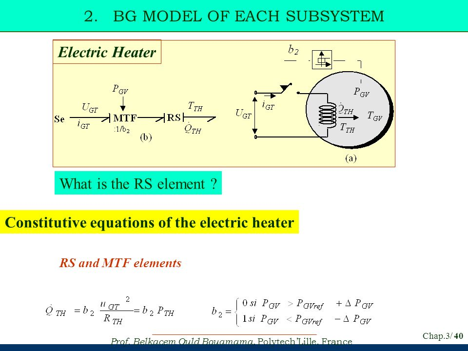 2. BG MODEL OF EACH SUBSYSTEM