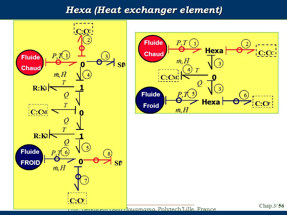 Hexa (Heat exchanger element)