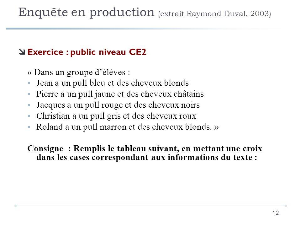 Enquête en production (extrait Raymond Duval, 2003)