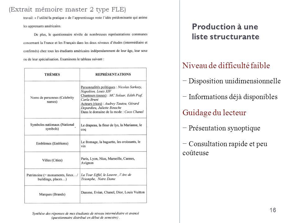 Production à une liste structurante
