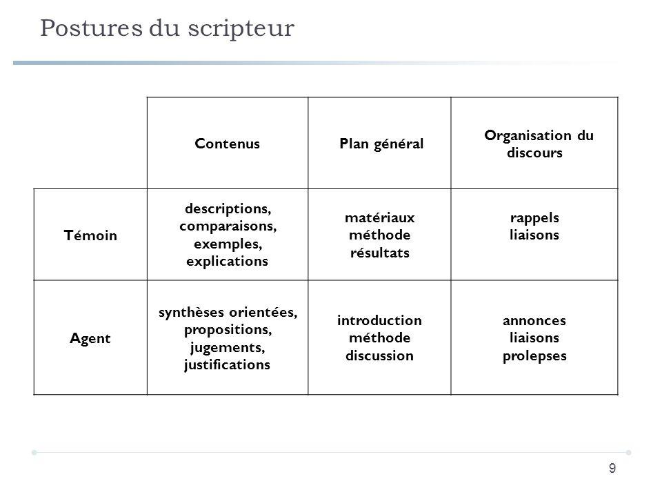 Postures du scripteur Contenus Plan général Organisation du discours