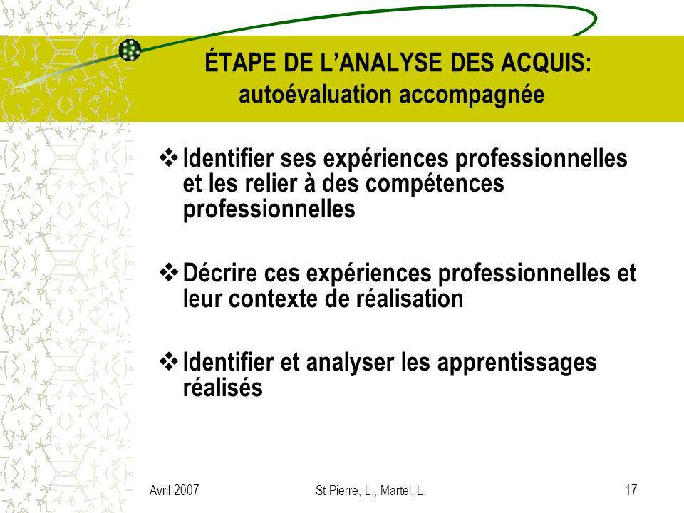 ÉTAPE DE L'ANALYSE DES ACQUIS: autoévaluation accompagnée