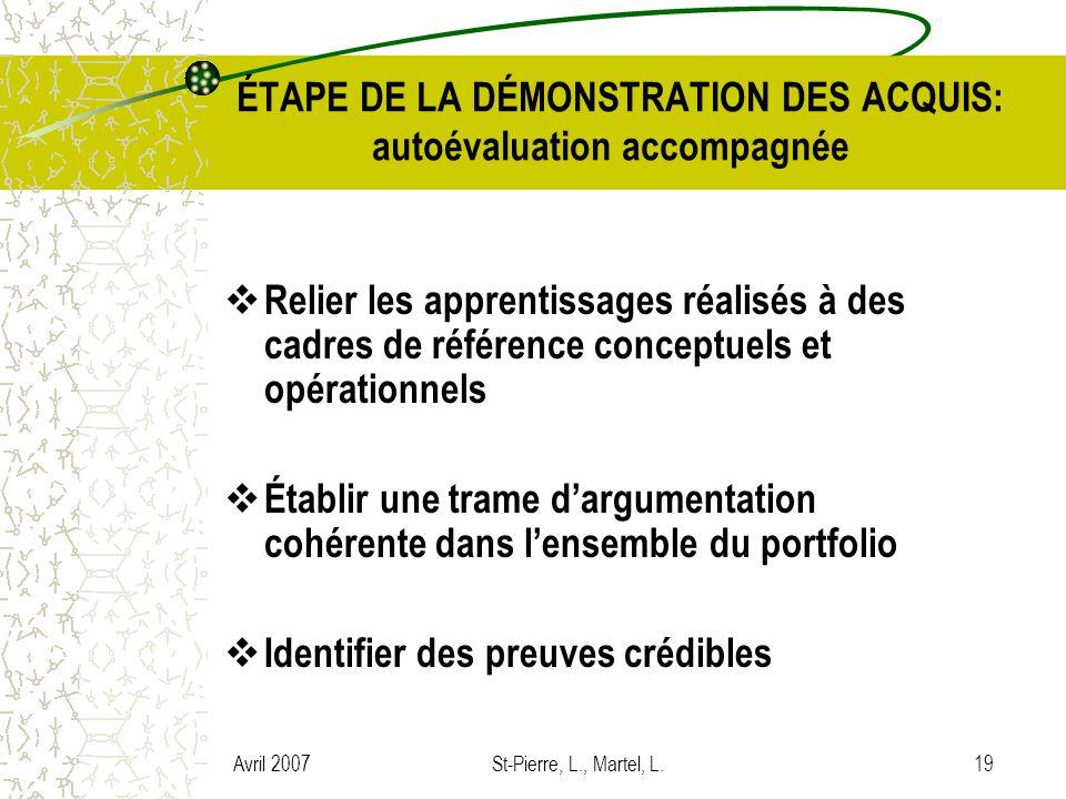 ÉTAPE DE LA DÉMONSTRATION DES ACQUIS: autoévaluation accompagnée