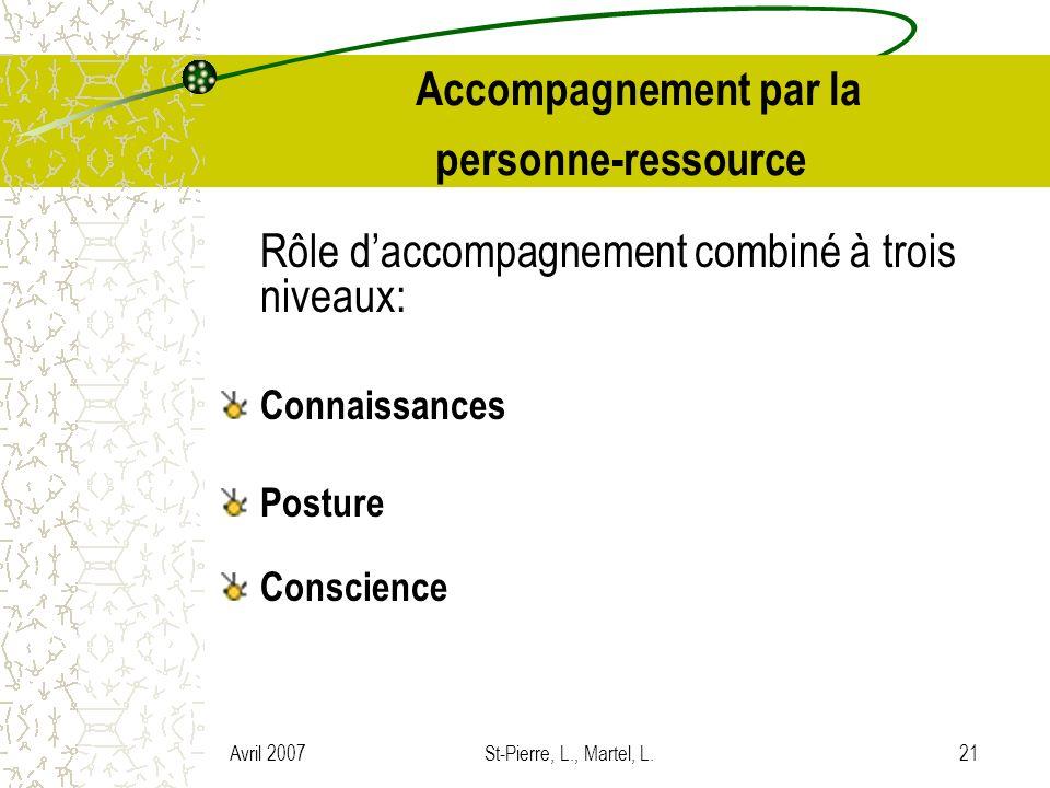 Accompagnement par la personne-ressource