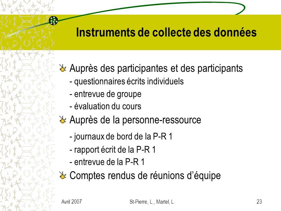 Instruments de collecte des données