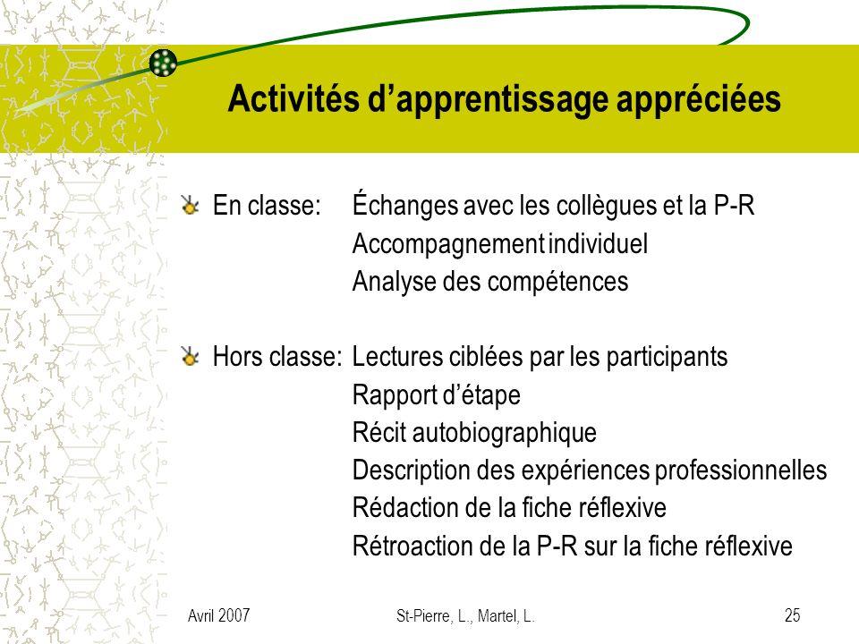 Activités d'apprentissage appréciées