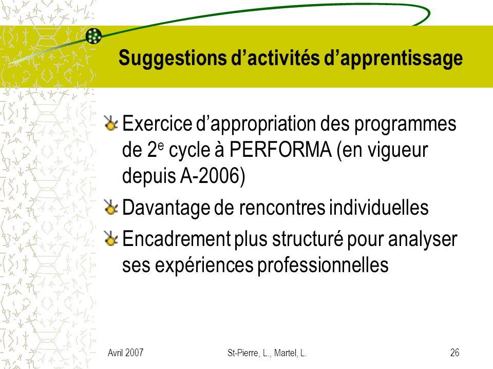 Suggestions d'activités d'apprentissage