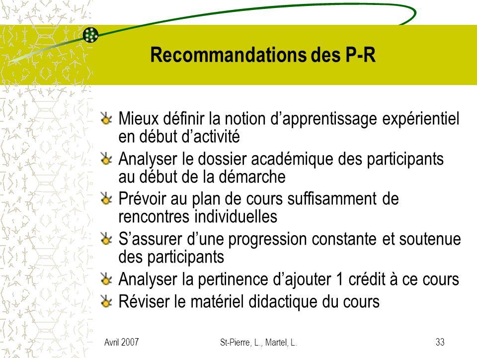 Recommandations des P-R