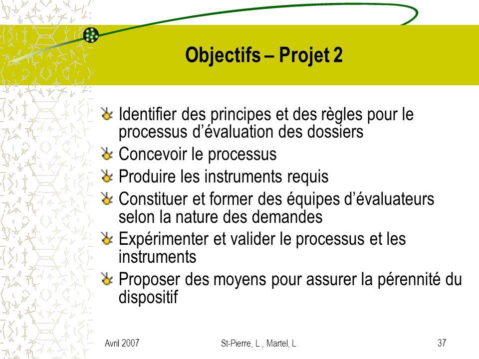 Objectifs – Projet 2 Identifier des principes et des règles pour le processus d'évaluation des dossiers.