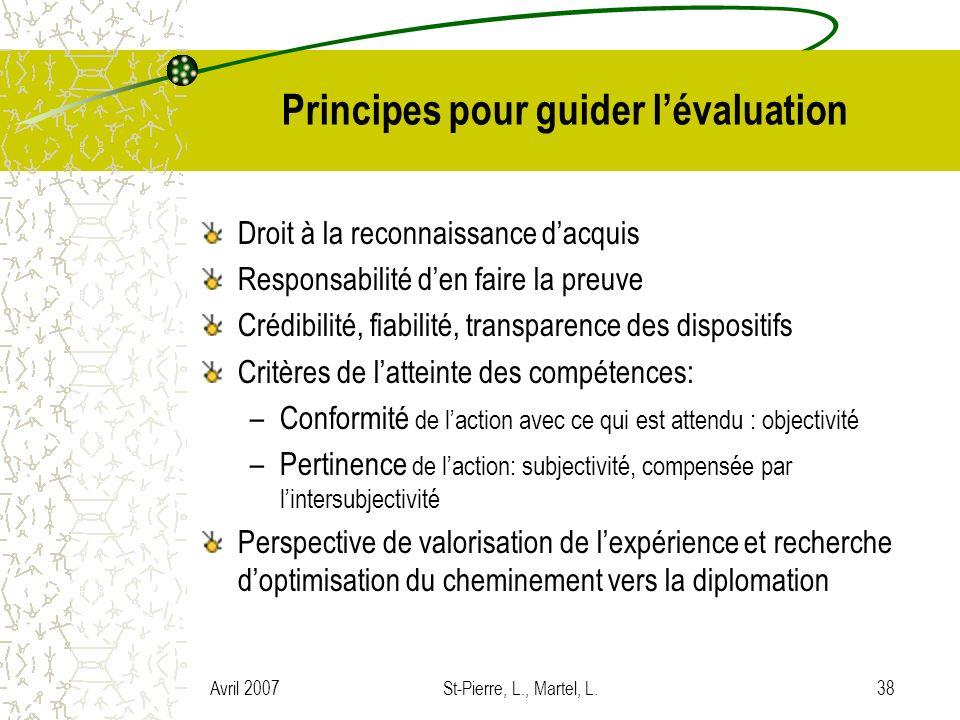 Principes pour guider l'évaluation