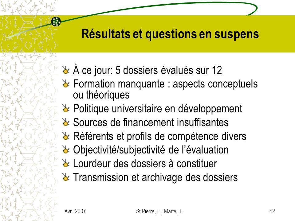 Résultats et questions en suspens