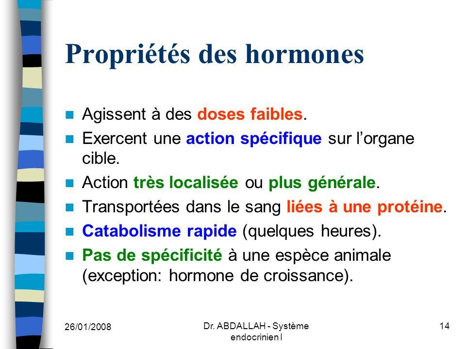 Propriétés des hormones