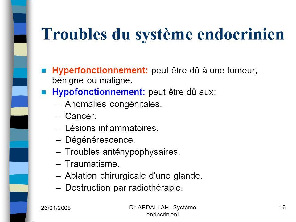 Troubles du système endocrinien