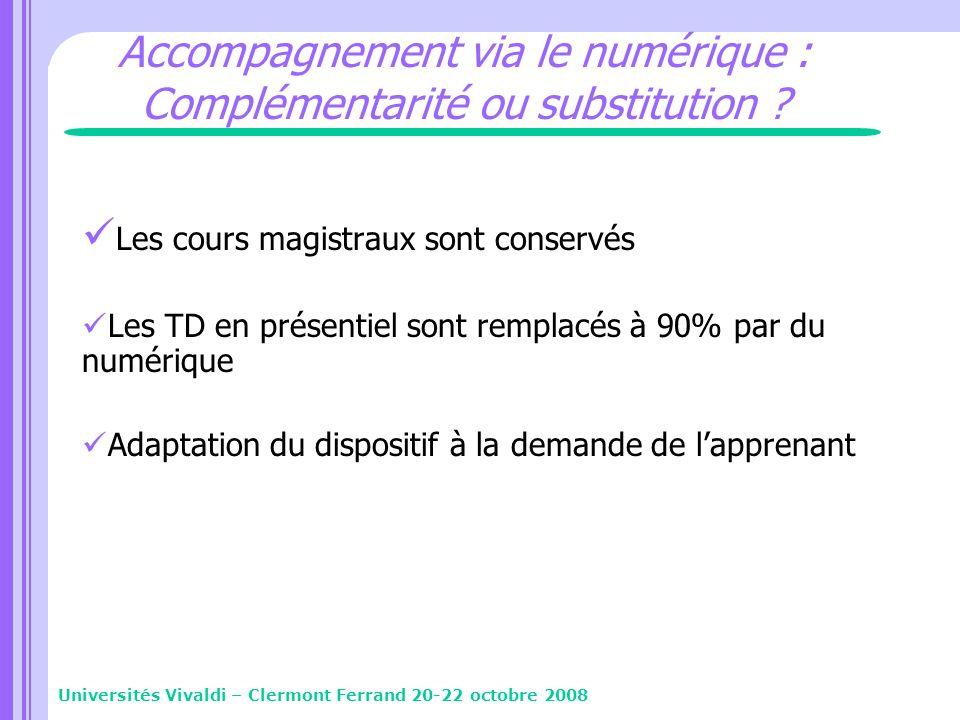 Accompagnement via le numérique : Complémentarité ou substitution