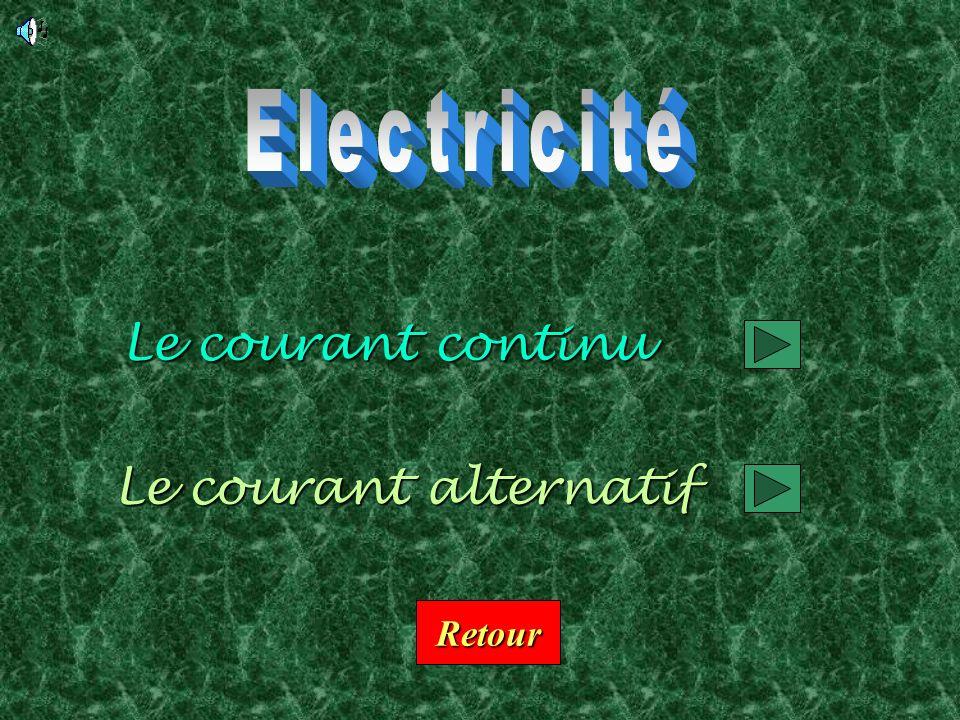 Electricité Le courant continu Le courant alternatif Retour