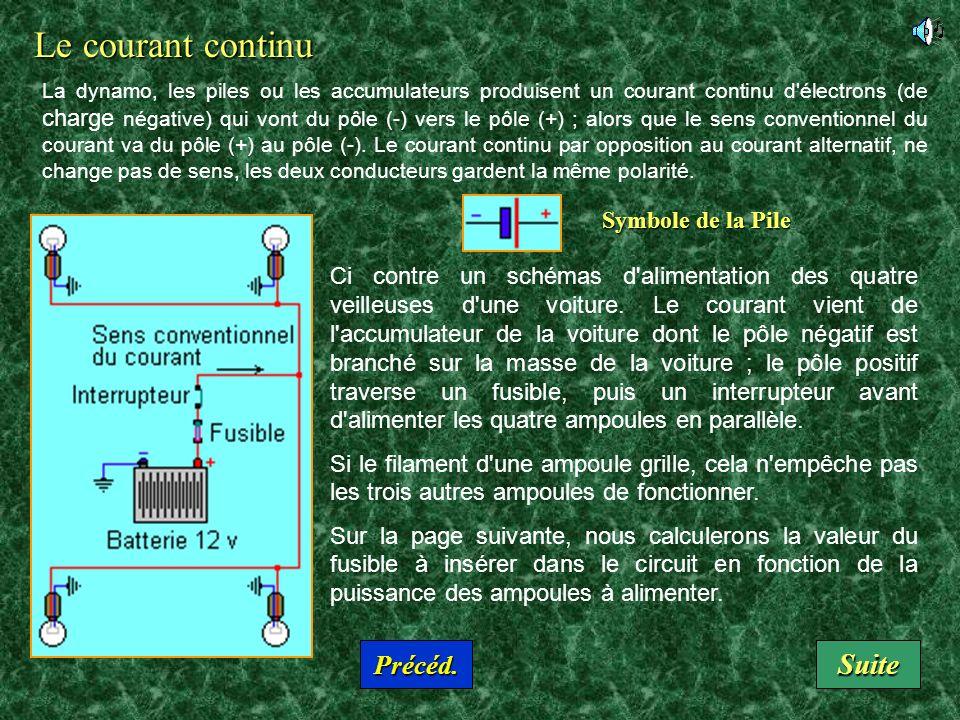 Le courant continu Suite Précéd. Symbole de la Pile