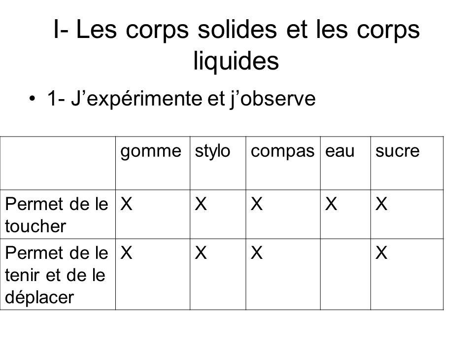 I- Les corps solides et les corps liquides