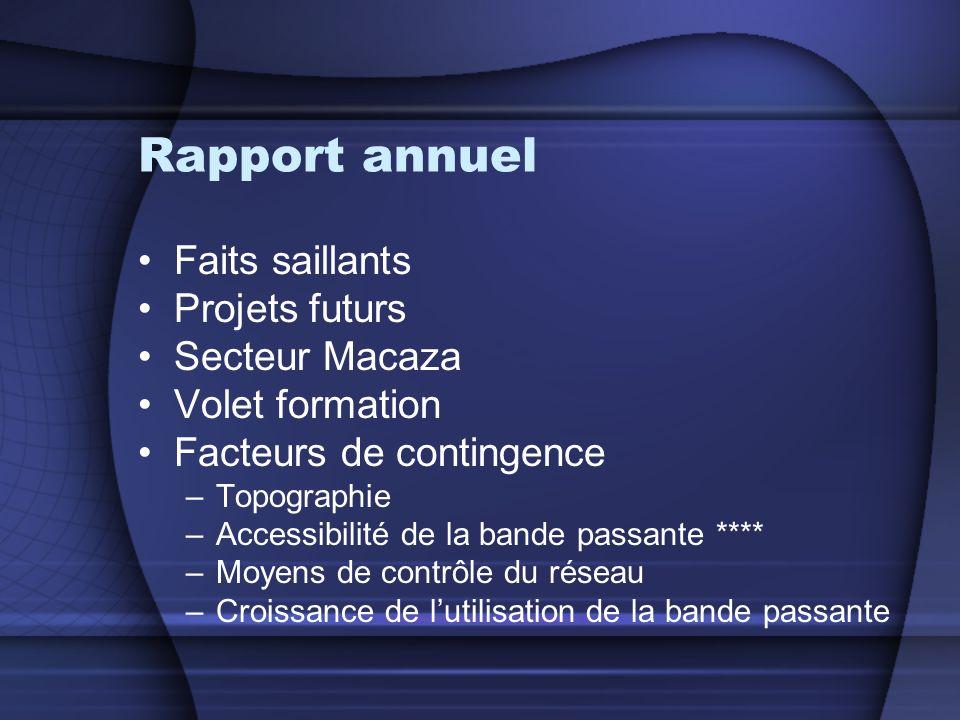 Rapport annuel Faits saillants Projets futurs Secteur Macaza