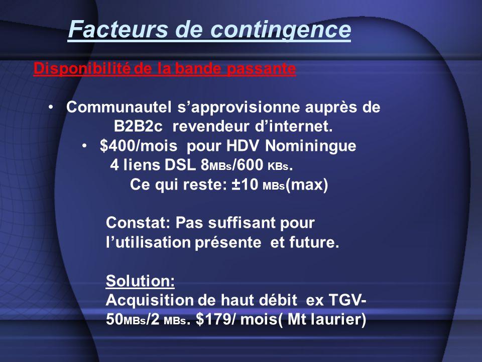 Communautel s'approvisionne auprès de B2B2c revendeur d'internet.