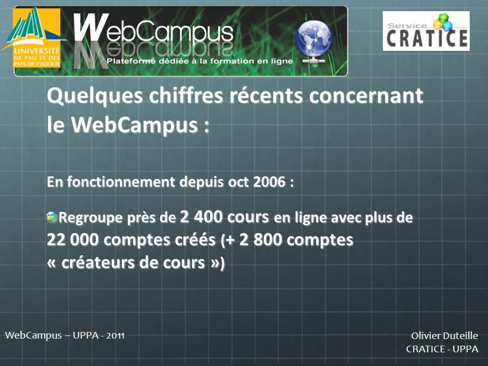 Quelques chiffres récents concernant le WebCampus :