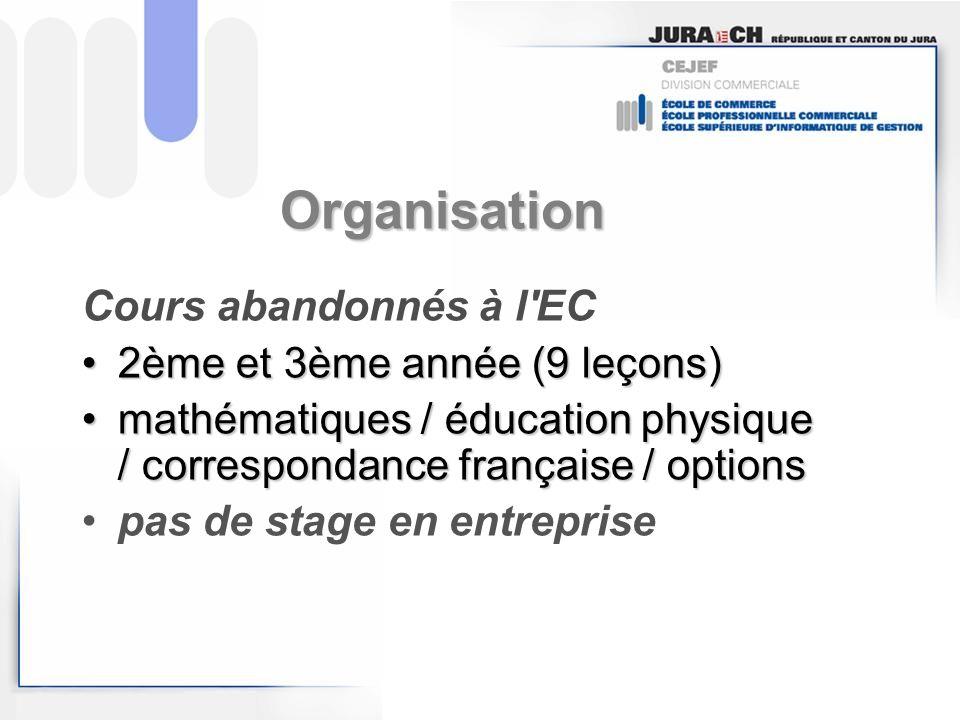 Organisation Cours abandonnés à l EC 2ème et 3ème année (9 leçons)