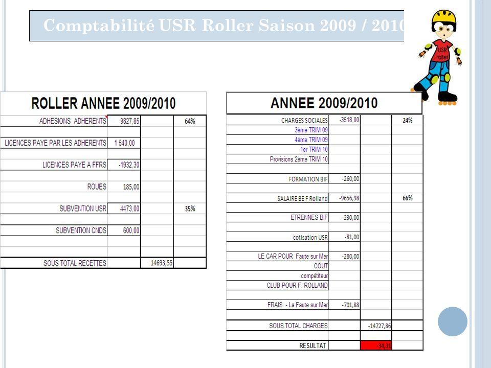 Comptabilité USR Roller Saison 2009 / 2010