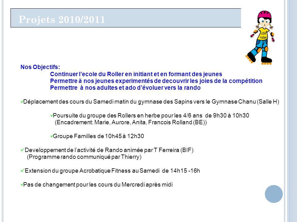 Projets 2010/2011 Nos Objectifs: