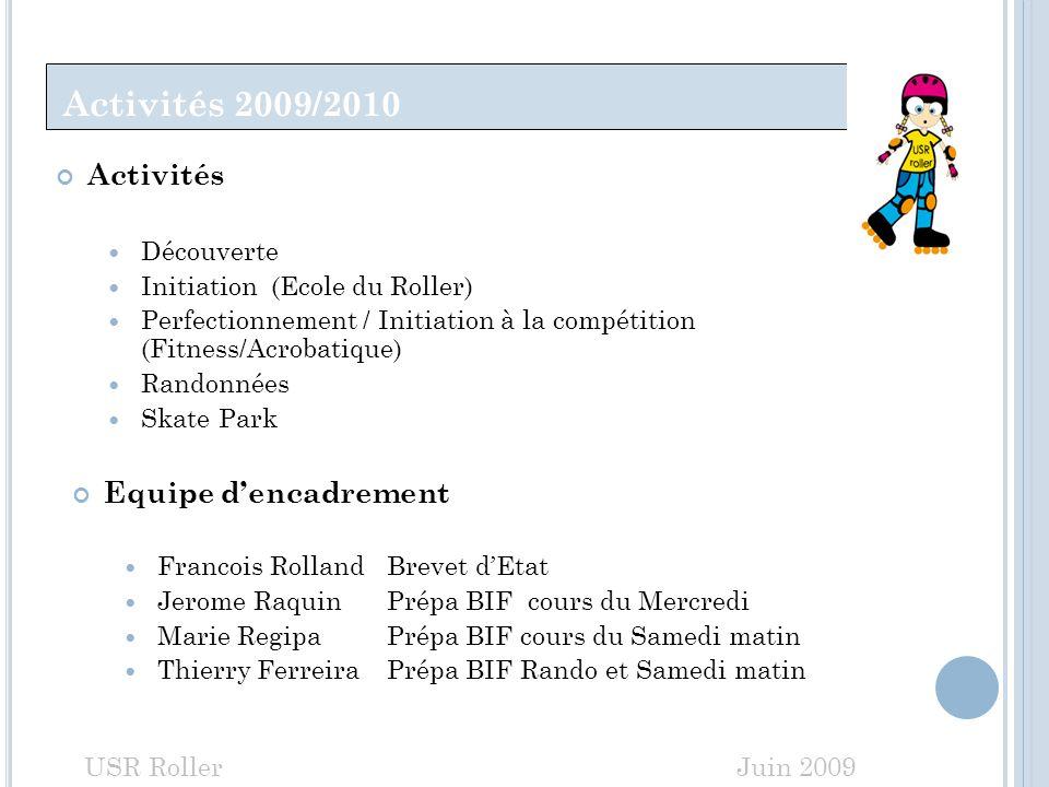 Activités 2009/2010 Activités Equipe d'encadrement Découverte