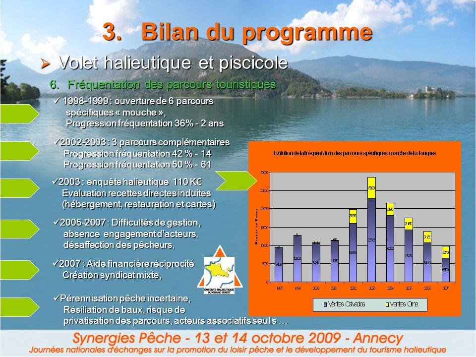 Bilan du programme Volet halieutique et piscicole