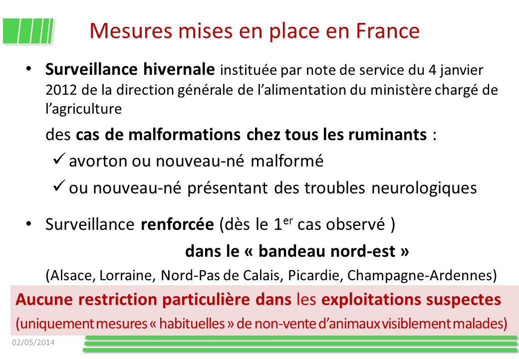 Mesures mises en place en France