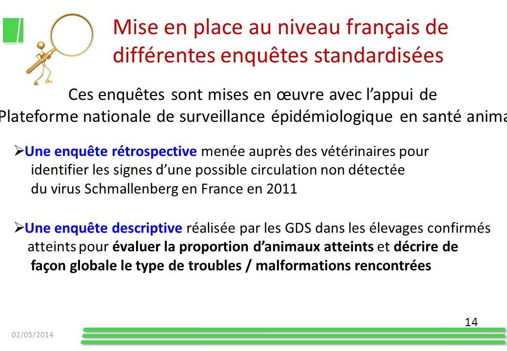 Mise en place au niveau français de différentes enquêtes standardisées