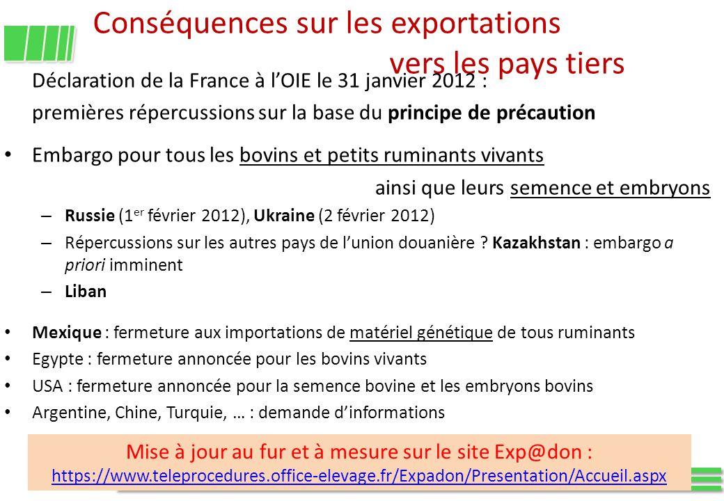 Conséquences sur les exportations vers les pays tiers