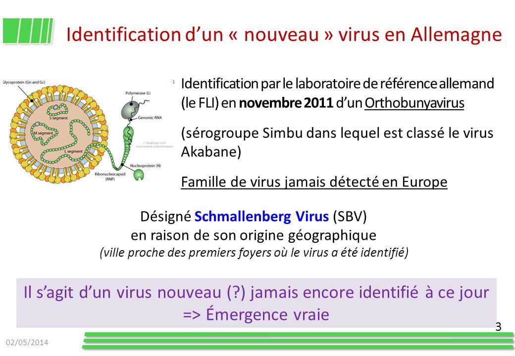 Identification d'un « nouveau » virus en Allemagne